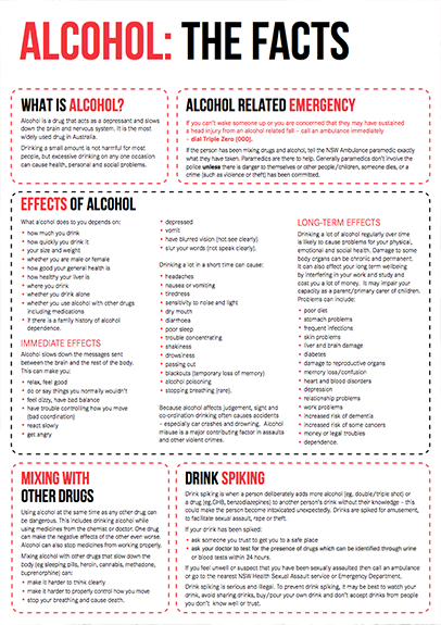 Alcohol Drug Facts