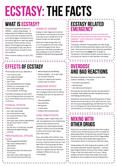 Ecstasy Drug Facts