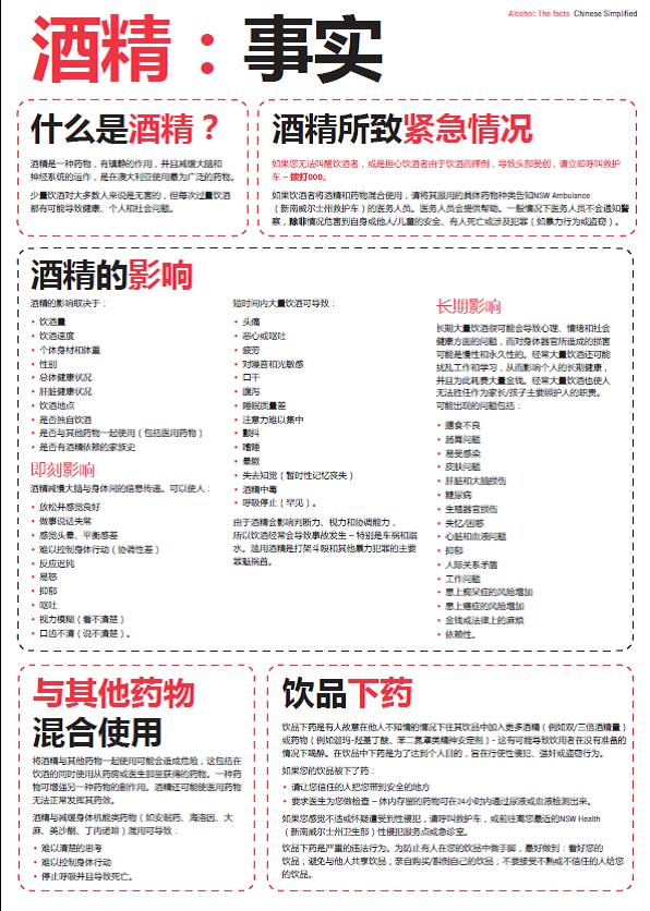 Alcohol Drug Facts (Chinese simplified)