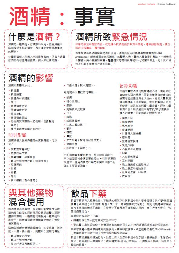Alcohol Drug Facts (Chinese traditional)