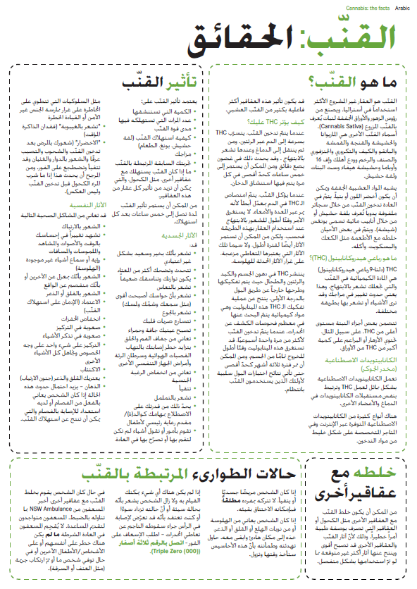 Cannabis Drug Facts (Arabic)