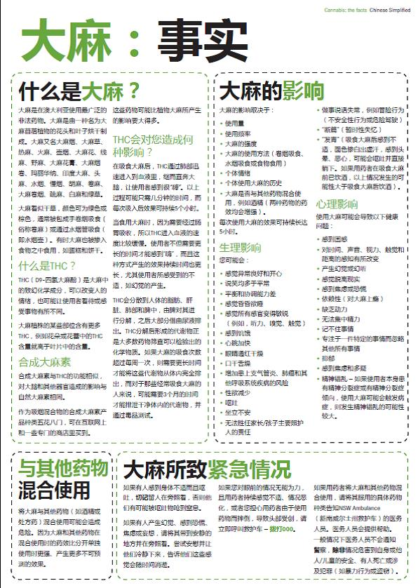 Cannabis Drug Facts (Chinese simplified)