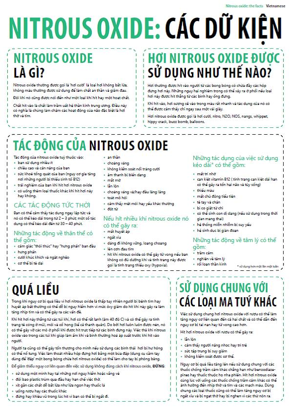 Nitrous Oxide Drug Facts (Vietnamese)