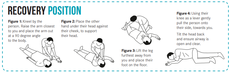 Recovery position diagram